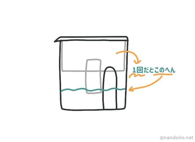 cleansui-waterline