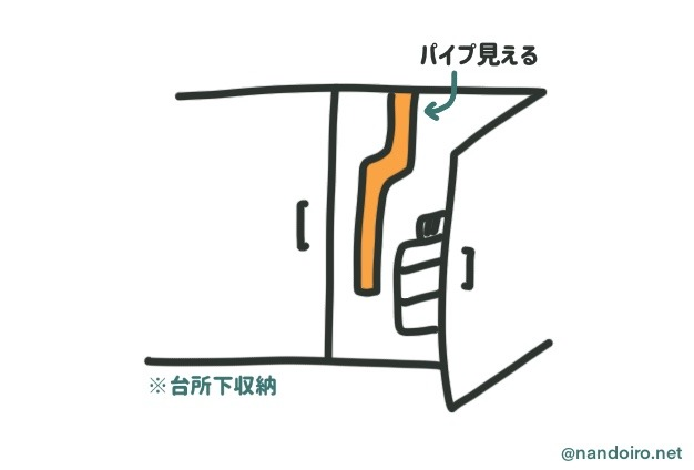 high-pressure-washing-storage